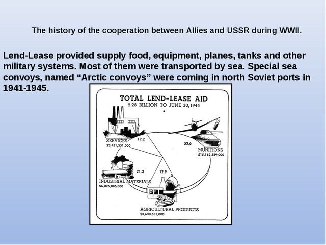 Lend-Lease provided supply food, equipment, planes, tanks and other military...