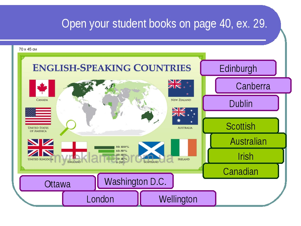 Open your student books on page 40, ex. 29. Ottawa London Washington D.C. Wel...