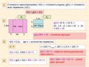 Стоимость транспортировки ( f(h) ) = стоимость ящика ( g(h) ) + стоимость все