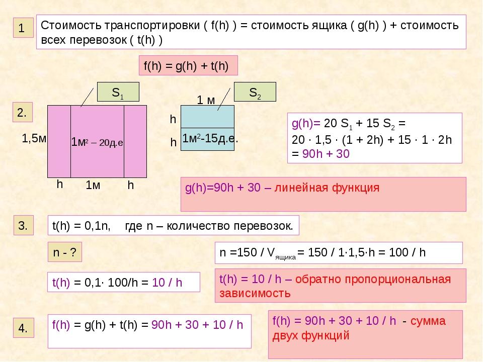 Стоимость транспортировки ( f(h) ) = стоимость ящика ( g(h) ) + стоимость все...