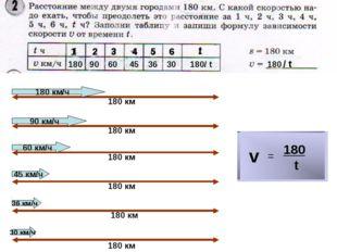 1 180 2 90 3 60 4 45 5 36 6 30 t 180/ t v = 180 t 180 / t 180 км 180 км 180 к