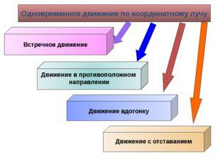 Одновременное движение по координатному лучу Встречное движение Движение вдог