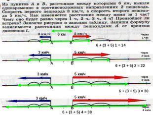 3 км/ч 3 км/ч 3 км/ч 5 км/ч 5 км/ч 5 км/ч 6 км 6 + (3 + 5) 1 = 14 6 + (3 + 5)