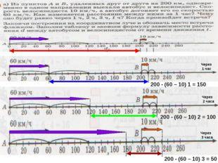 Через 1 час 200 - (60 – 10) 1 = 150 Через 2 часа Через 3 часа 200 - (60 – 10)