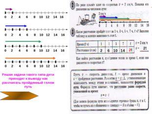 Решая задачи такого типа дети приходят к выводу как рассчитать пройденный тел