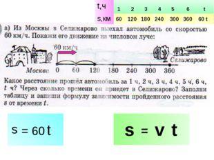 1 60 2 120 3 180 4 240 5 300 6 360 t 60 t s = 60 t s = v t t,ч s,км