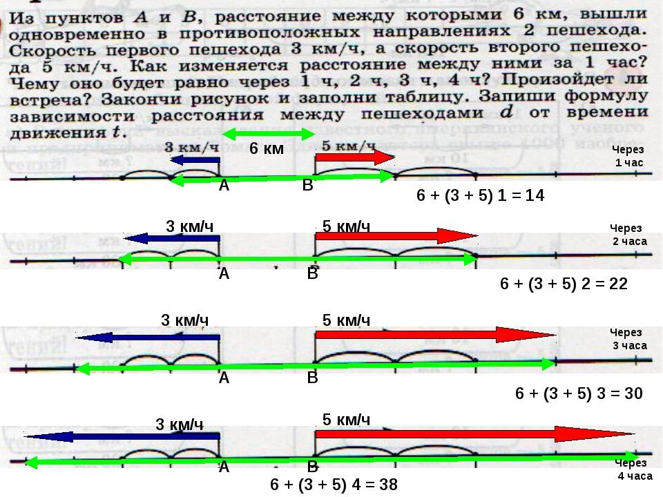 3 км/ч 3 км/ч 3 км/ч 5 км/ч 5 км/ч 5 км/ч 6 км 6 + (3 + 5) 1 = 14 6 + (3 + 5)...