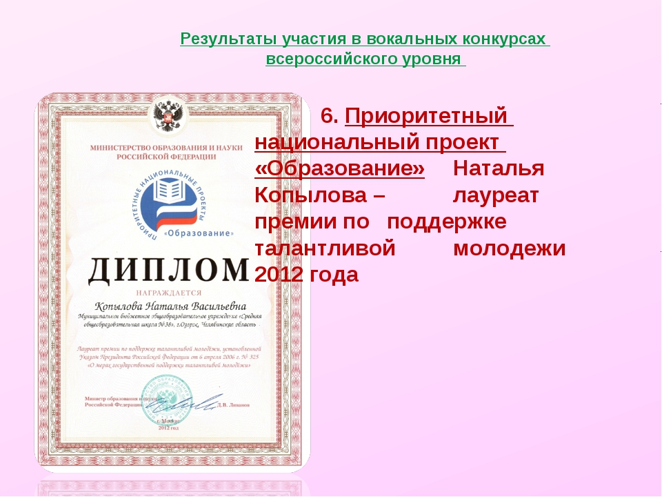 Результаты участия в вокальных конкурсах всероссийского уровня  6. Приорит...