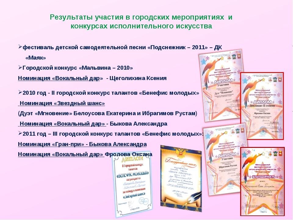 Результаты участия в городских мероприятиях и конкурсах исполнительного искус...