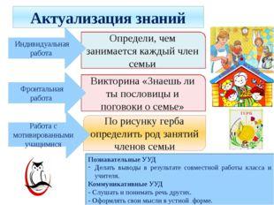 По рисунку герба определить род занятий членов семьи Определи, чем занимается