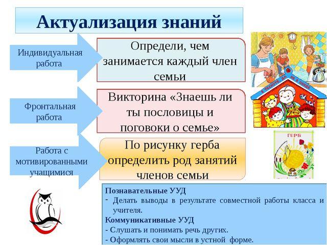 По рисунку герба определить род занятий членов семьи Определи, чем занимается...