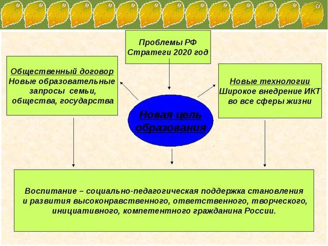 Проблемы РФ Стратеги 2020 год Новые технологии Широкое внедрение ИКТ во все с...