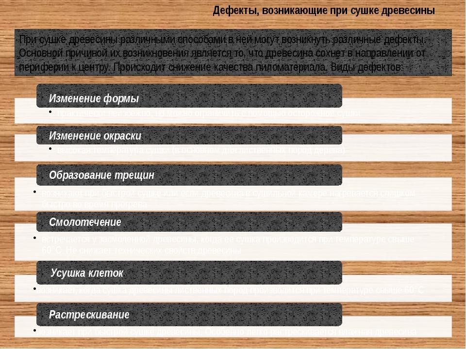 Дефекты, возникающие при сушке древесины При сушке древесины различными спосо...