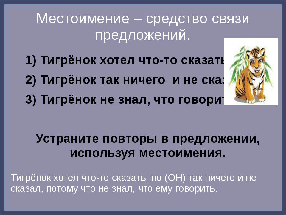Местоимение – средство связи предложений. 1) Тигрёнок хотел что-то сказать. 2...