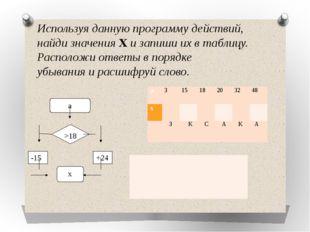 Используя данную программу действий, найди значения Х и запиши их в таблицу.
