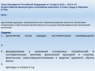 Указа Президента Российской Федерации от 24 марта 2014 г. №172 «О Всероссийс