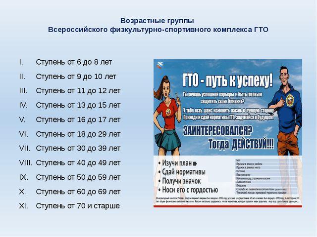 Возрастные группы Всероссийского физкультурно-спортивного комплекса ГТО Ступе...