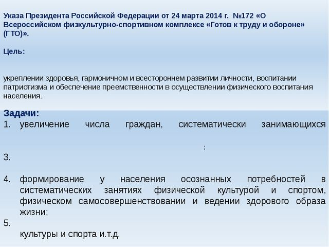 Указа Президента Российской Федерации от 24 марта 2014 г. №172 «О Всероссийс...