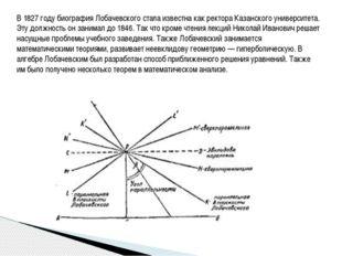В 1827 году биография Лобачевского стала известна как ректора Казанского унив