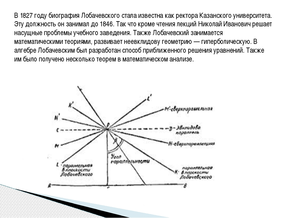 В 1827 году биография Лобачевского стала известна как ректора Казанского унив...