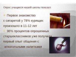 Опрос учащихся нашей школы показал: Первое знакомство с сигаретой у 78% курящ