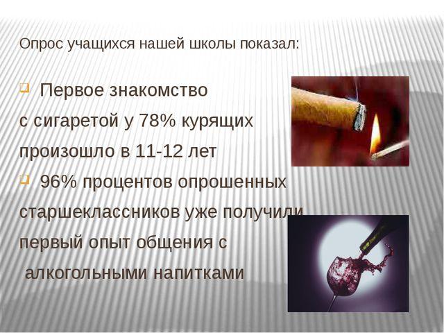 Опрос учащихся нашей школы показал: Первое знакомство с сигаретой у 78% курящ...
