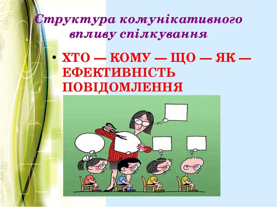 Структура комунікативного впливу спілкування ХТО — КОМУ — ЩО — ЯК — ЕФЕКТИВНІ...