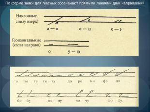 По форме знаки для гласных обозначают прямыми линиями двух направлений