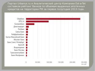 Портал Urbanus.ru иАналитический центр Компании Est-a-Tet составили рейтинг