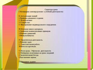 Структура урока I.Мотивация( самоопределение к учебной деятельности) II.Актуа