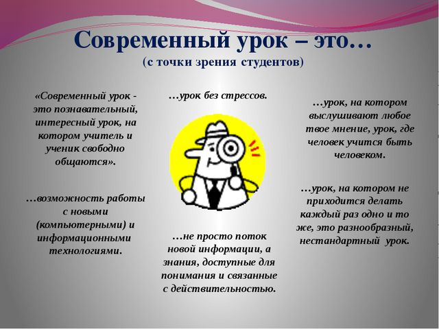 Современный урок – это… (с точки зрения студентов) «Современный урок - это по...
