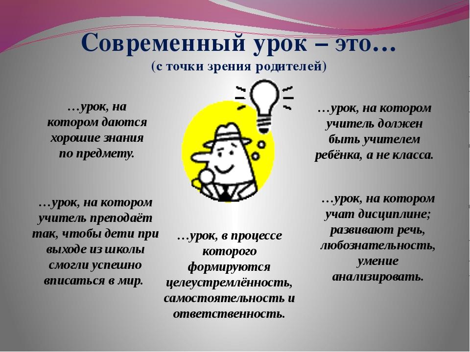 Современный урок – это… (с точки зрения родителей) …урок, на котором учитель...