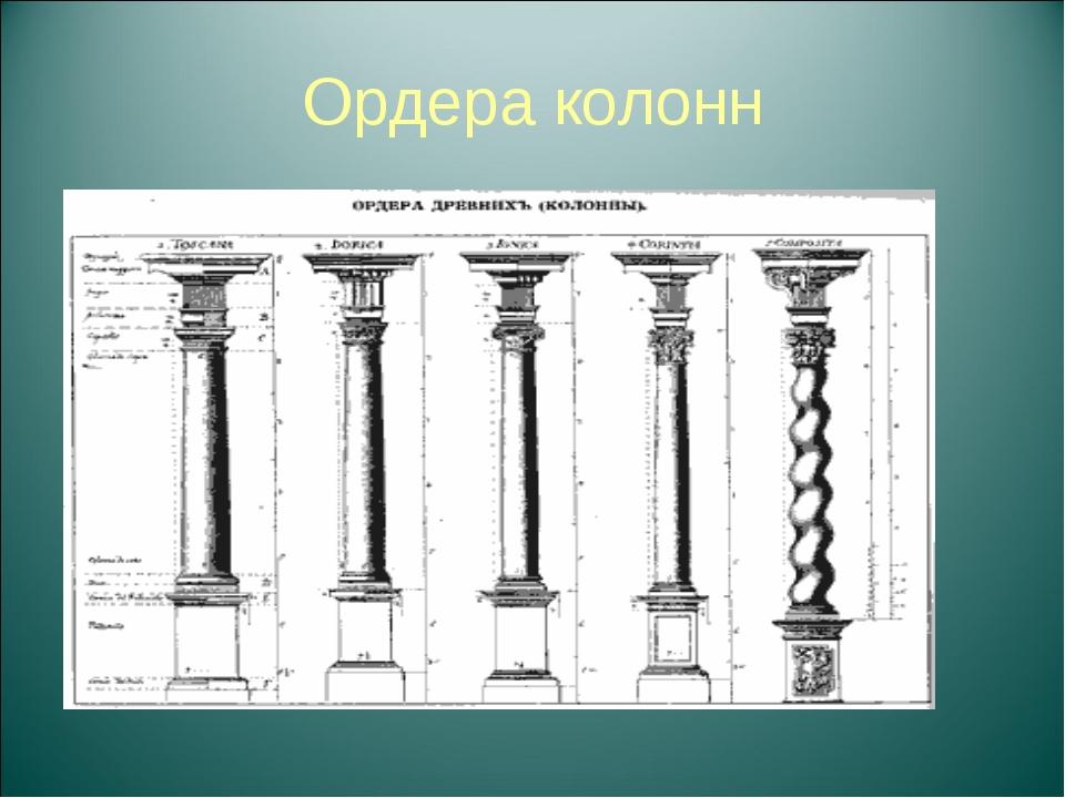 Ордера колонн