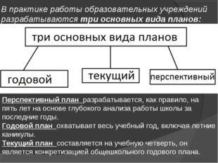 В практике работы образовательных учреждений разрабатываются три основных вид