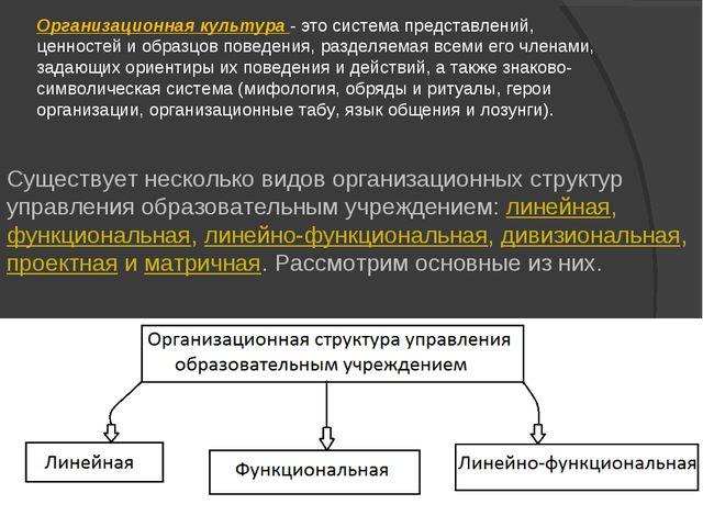 Организационная культура- это система представлений, ценностей и образцов по...