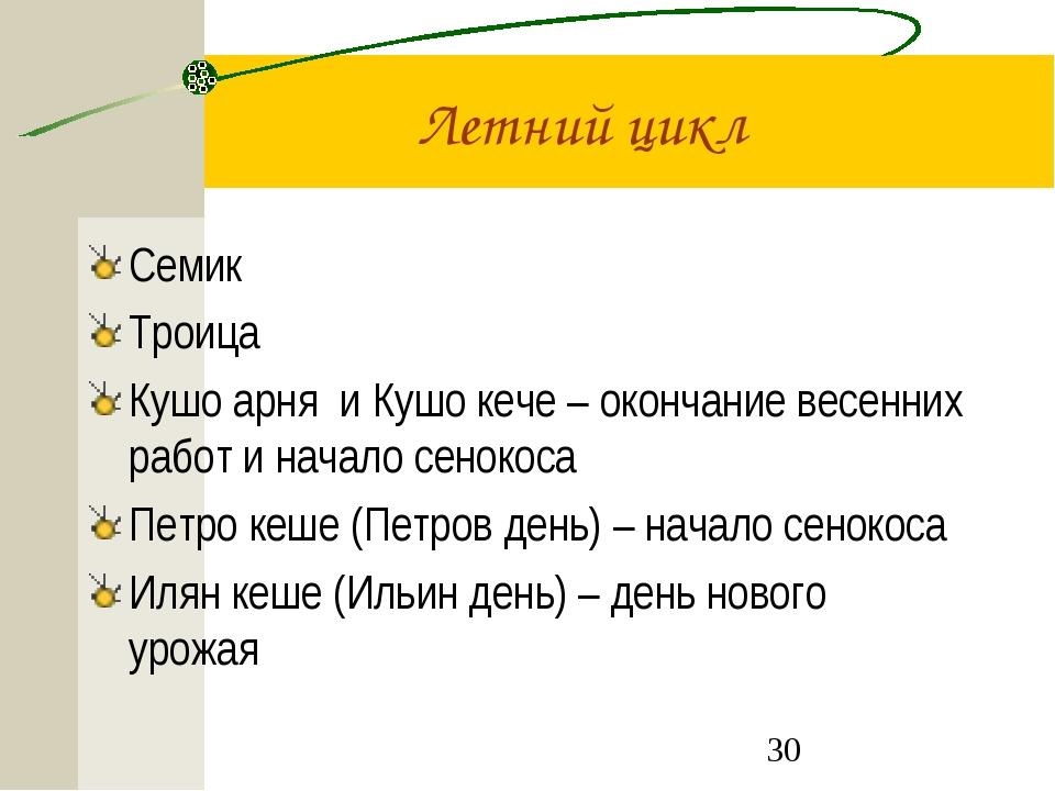 Летний цикл Семик Троица Кушо арня и Кушо кече – окончание весенних работ и н...