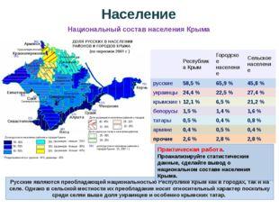 Русские являются преобладающей национальностью Республике Крым как в городах,