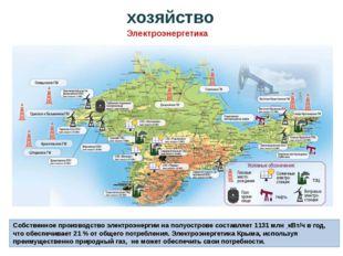 Собственное производство электроэнергии на полуострове составляет 1131млн к