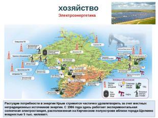 Растущие потребности в энергии Крым стремится частично удовлетворить за счет