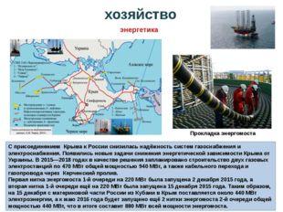 хозяйство энергетика Сприсоединением Крыма к Россииснизилась надёжность сис
