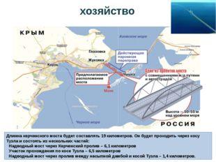 Длинна керченского моста будет составлять 19 километров. Он будет проходить ч