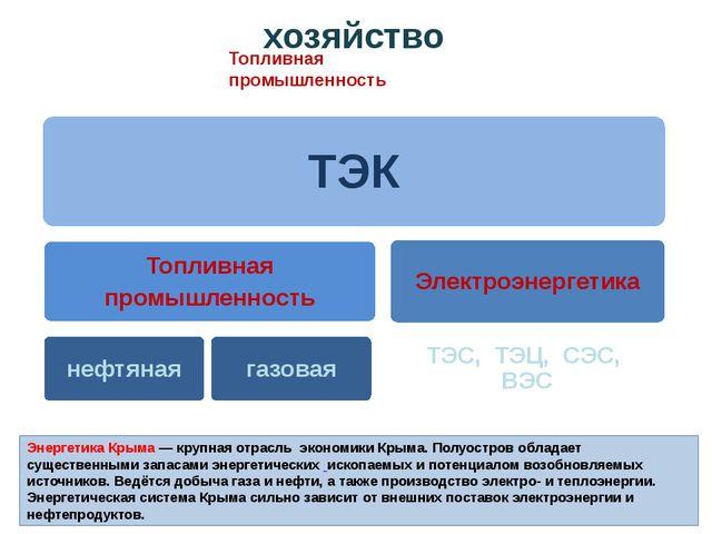 хозяйство Топливная промышленность Энергетика Крыма— крупная отрасль эконом...