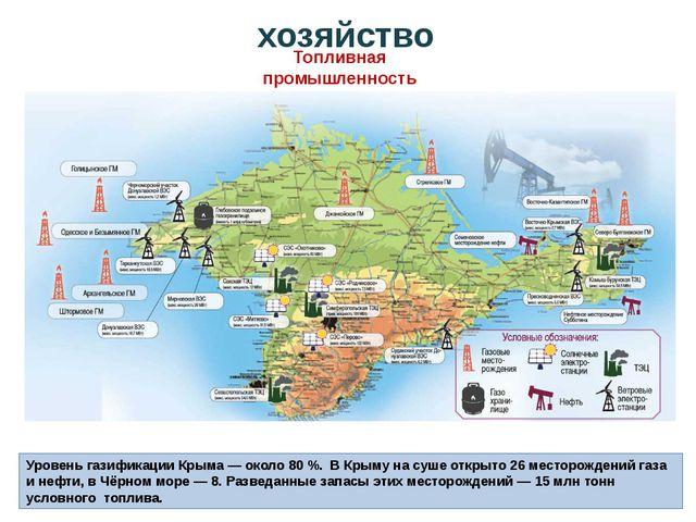 Уровень газификации Крыма— около 80%. В Крыму на суше открыто 26 месторожд...