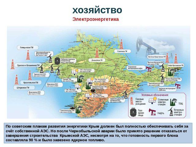 хозяйство Электроэнергетика По советским планам развития энергетики Крым долж...