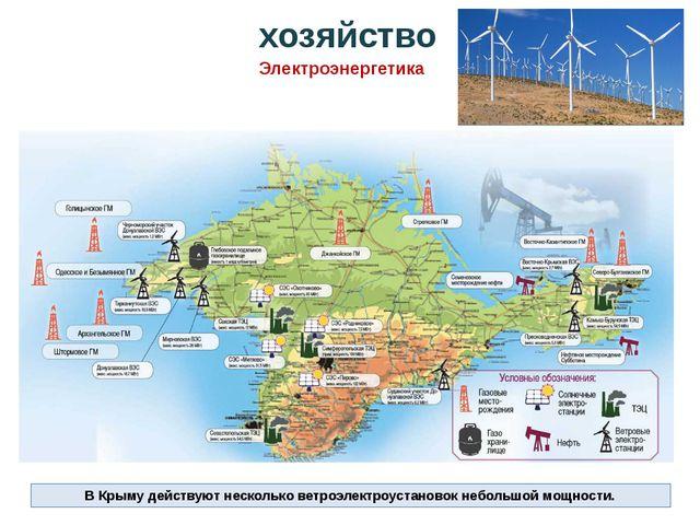 В Крыму действуют несколько ветроэлектроустановок небольшой мощности. хозяйст...