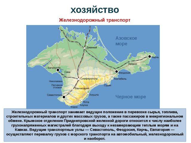 Железнодорожный транспорт занимает ведущее положение в перевозке сырья, топли...