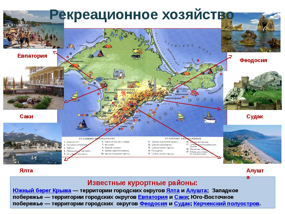 Известные курортные районы: Южный берег Крыма— территории городских округов...