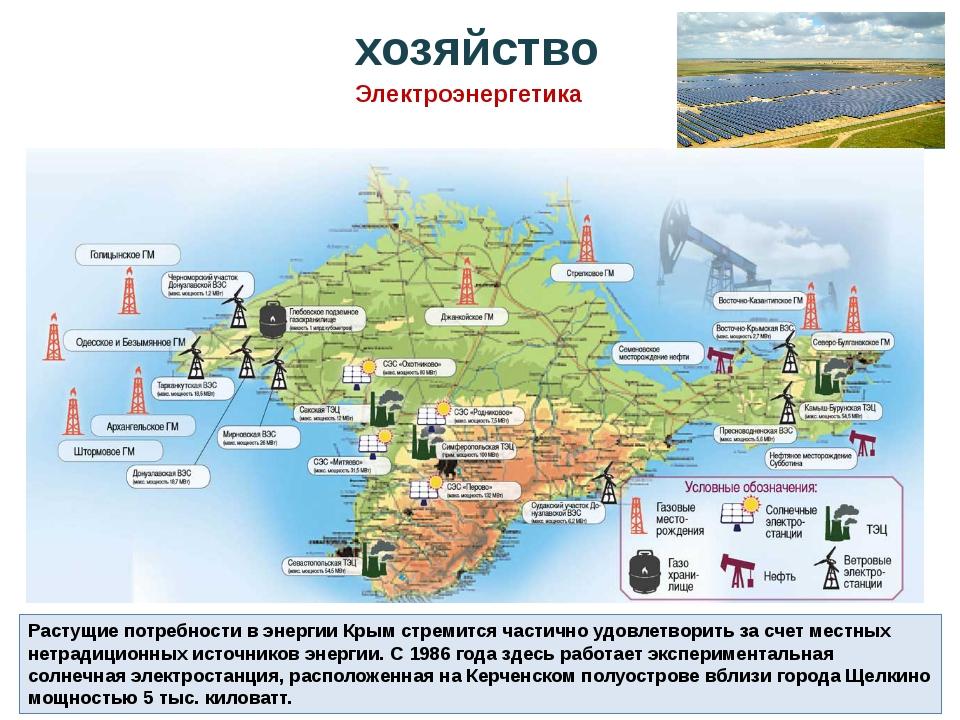 Растущие потребности в энергии Крым стремится частично удовлетворить за счет...