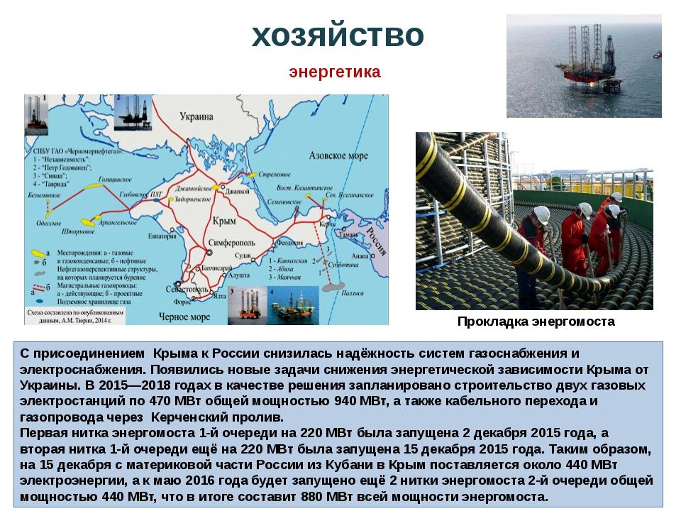 хозяйство энергетика Сприсоединением Крыма к Россииснизилась надёжность сис...