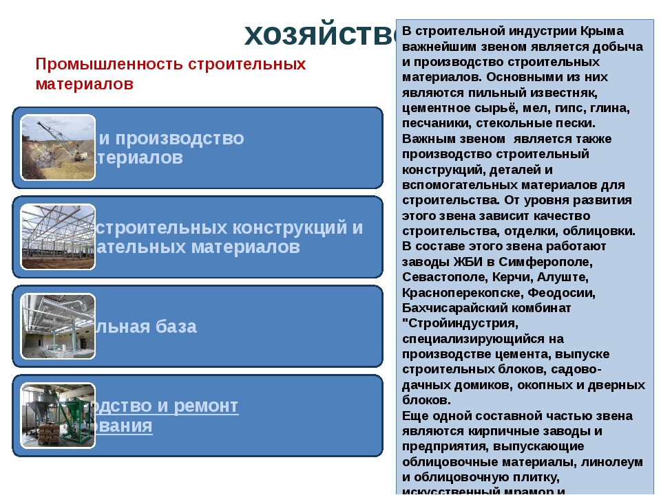 хозяйство Промышленность строительных материалов В строительной индустрии Кры...